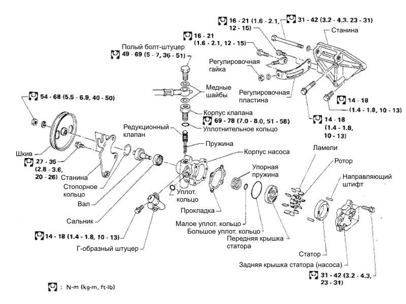графическая схема насоса с